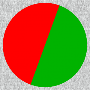 Rot-Grün umschaltbar